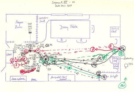 Pin By Paul Fishwick On Control Flow    Control Flow